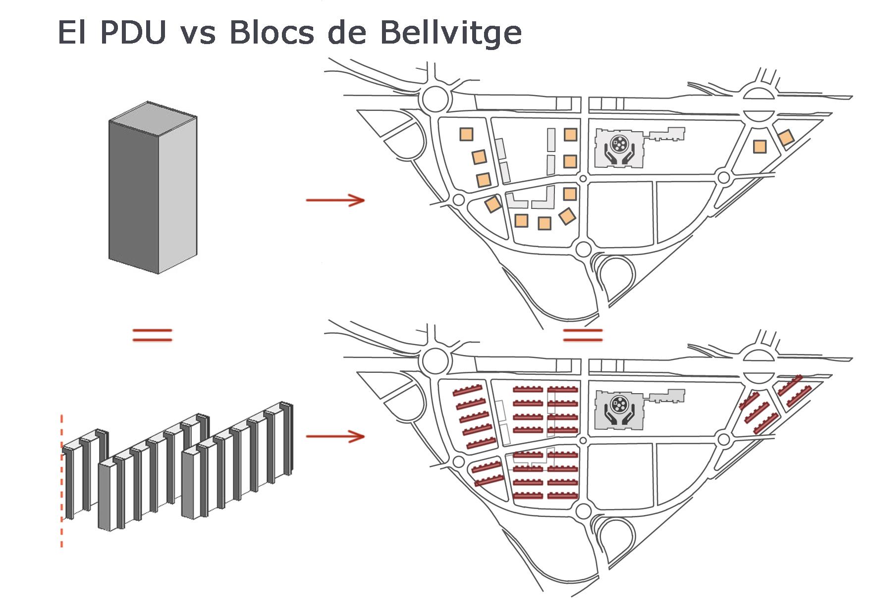 Assessoria Tècnica Per Preparar Al·legacions Contra El PDU-Gran Via Llobregat