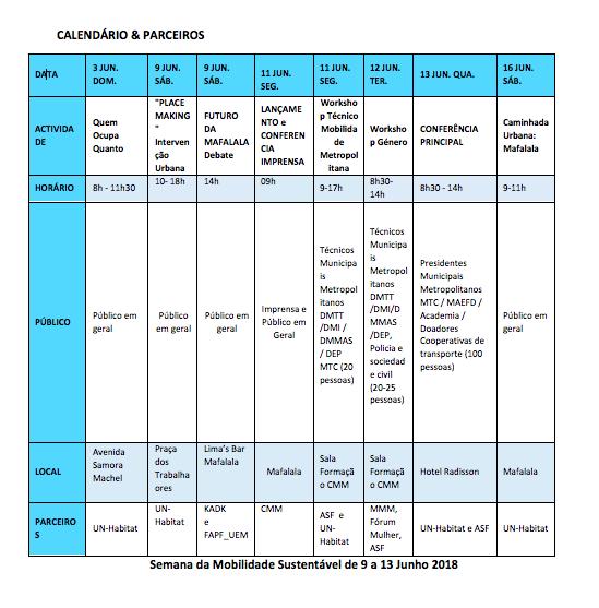Programa de la Setmana de mobilitat sostenivble